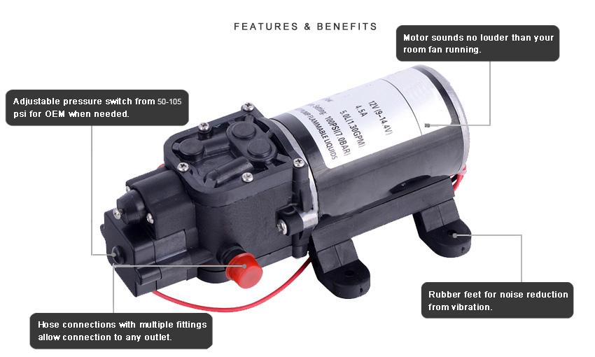 20161117164337_87011 12V Self-priming 100PSI pressure pump