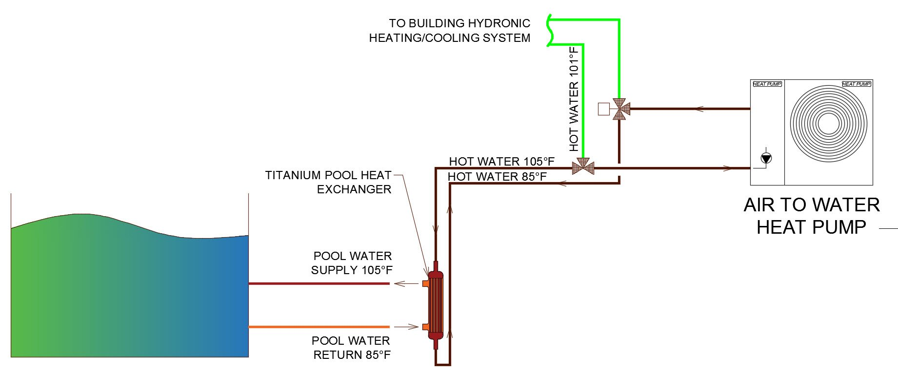 Buy Titanium Swimming Pool Heat Exchanger