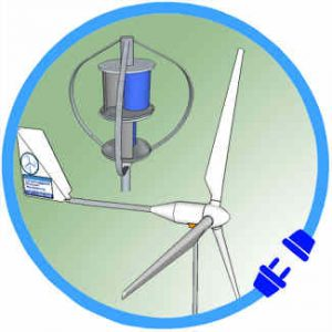 Wind Turbine Related